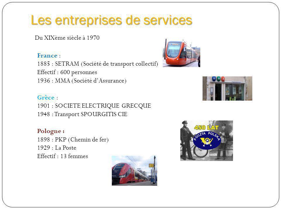 Les entreprises de services Du XIXème siècle à 1970 France : 1885 : SETRAM (Société de transport collectif) Effectif : 600 personnes 1936 : MMA (Socié