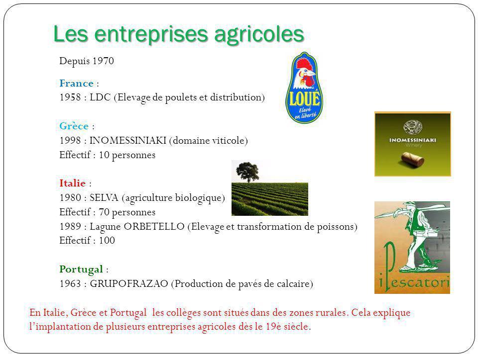 Les entreprises agricoles Depuis 1970 France : 1958 : LDC (Elevage de poulets et distribution) Grèce : 1998 : INOMESSINIAKI (domaine viticole) Effectif : 10 personnes Italie : 1980 : SELVA (agriculture biologique) Effectif : 70 personnes 1989 : Lagune ORBETELLO (Elevage et transformation de poissons) Effectif : 100 Portugal : 1963 : GRUPOFRAZAO (Production de pavés de calcaire) En Italie, Grèce et Portugal les collèges sont situés dans des zones rurales.