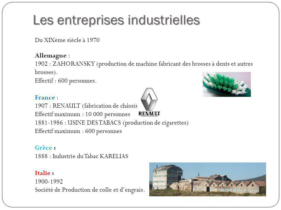 Les entreprises industrielles Du XIXème siècle à 1970 Allemagne : 1902 : ZAHORANSKY (production de machine fabricant des brosses à dents et autres brosses).