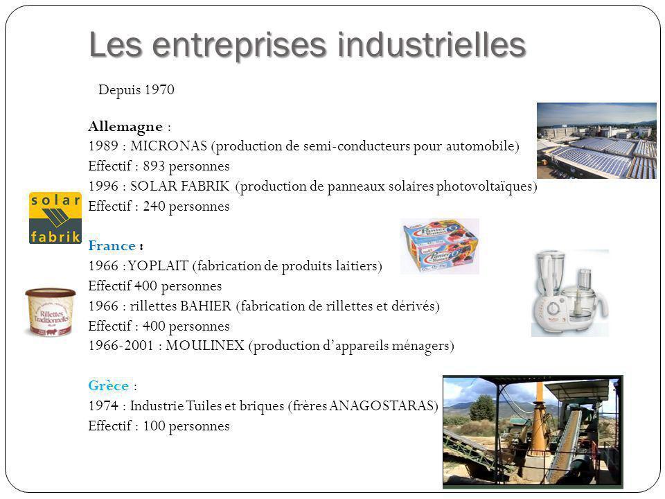 Les entreprises industrielles Depuis 1970 Allemagne : 1989 : MICRONAS (production de semi-conducteurs pour automobile) Effectif : 893 personnes 1996 :