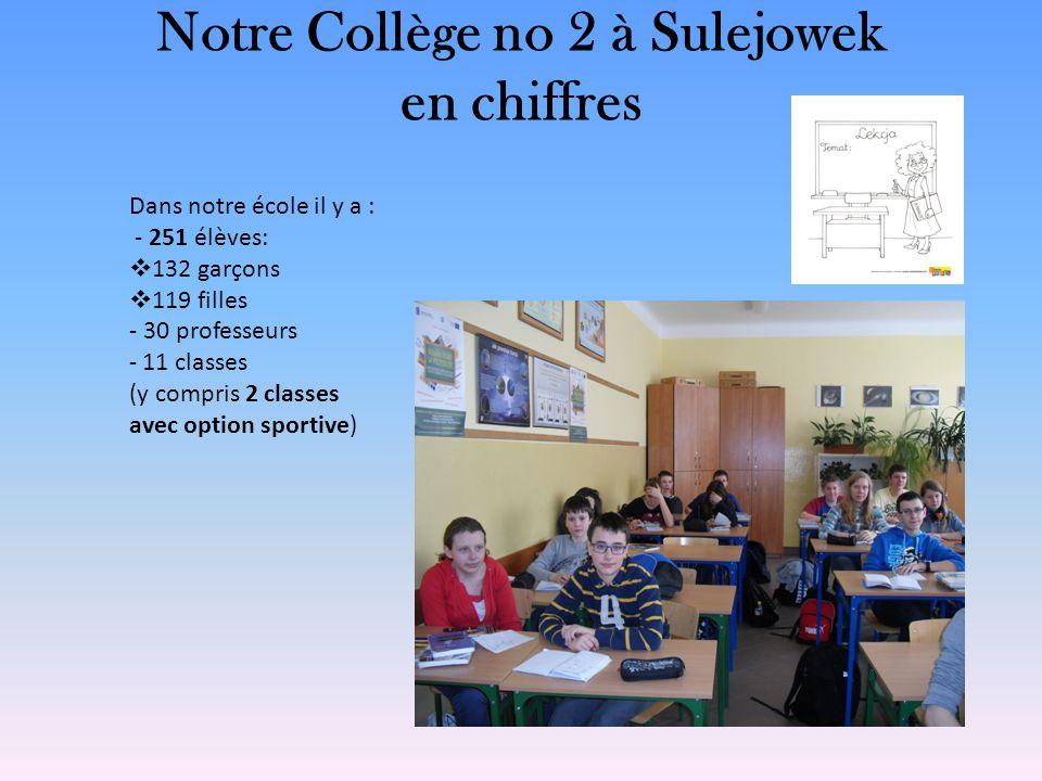 Notre Collège no 2 à Sulejowek en chiffres Dans notre école il y a : - 251 élèves: 132 garçons 119 filles - 30 professeurs - 11 classes (y compris 2 c