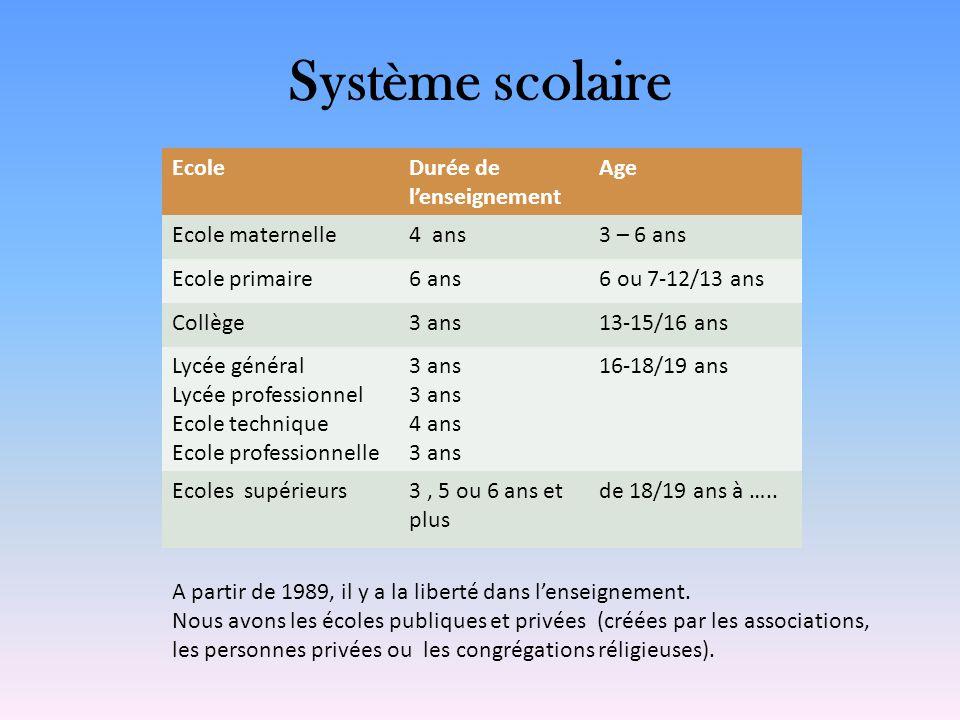 Système scolaire EcoleDurée de lenseignement Age Ecole maternelle4 ans3 – 6 ans Ecole primaire6 ans6 ou 7-12/13 ans Collège3 ans13-15/16 ans Lycée gén