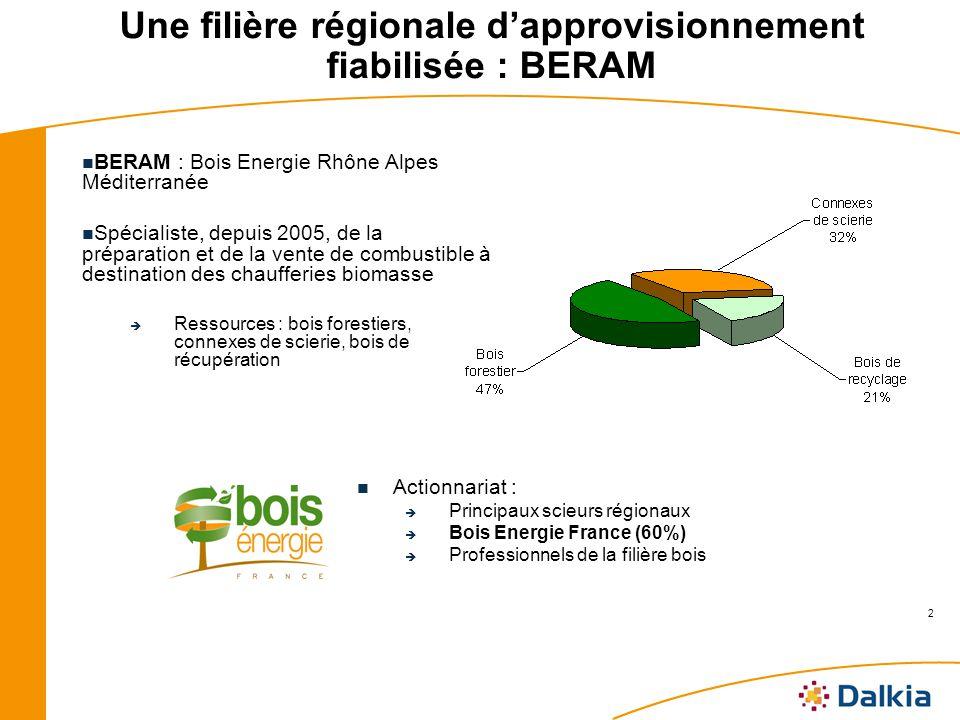 2 Une filière régionale dapprovisionnement fiabilisée : BERAM BERAM : Bois Energie Rhône Alpes Méditerranée Spécialiste, depuis 2005, de la préparation et de la vente de combustible à destination des chaufferies biomasse Ressources : bois forestiers, connexes de scierie, bois de récupération Actionnariat : Principaux scieurs régionaux Bois Energie France (60%) Professionnels de la filière bois