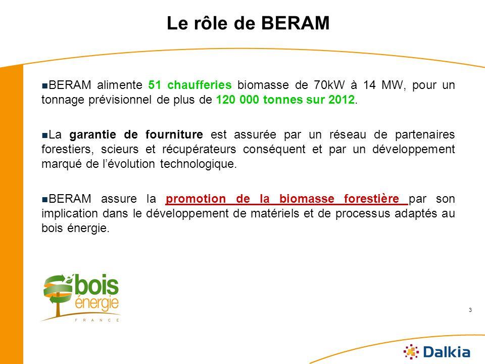 3 Le rôle de BERAM BERAM alimente 51 chaufferies biomasse de 70kW à 14 MW, pour un tonnage prévisionnel de plus de 120 000 tonnes sur 2012. La garanti