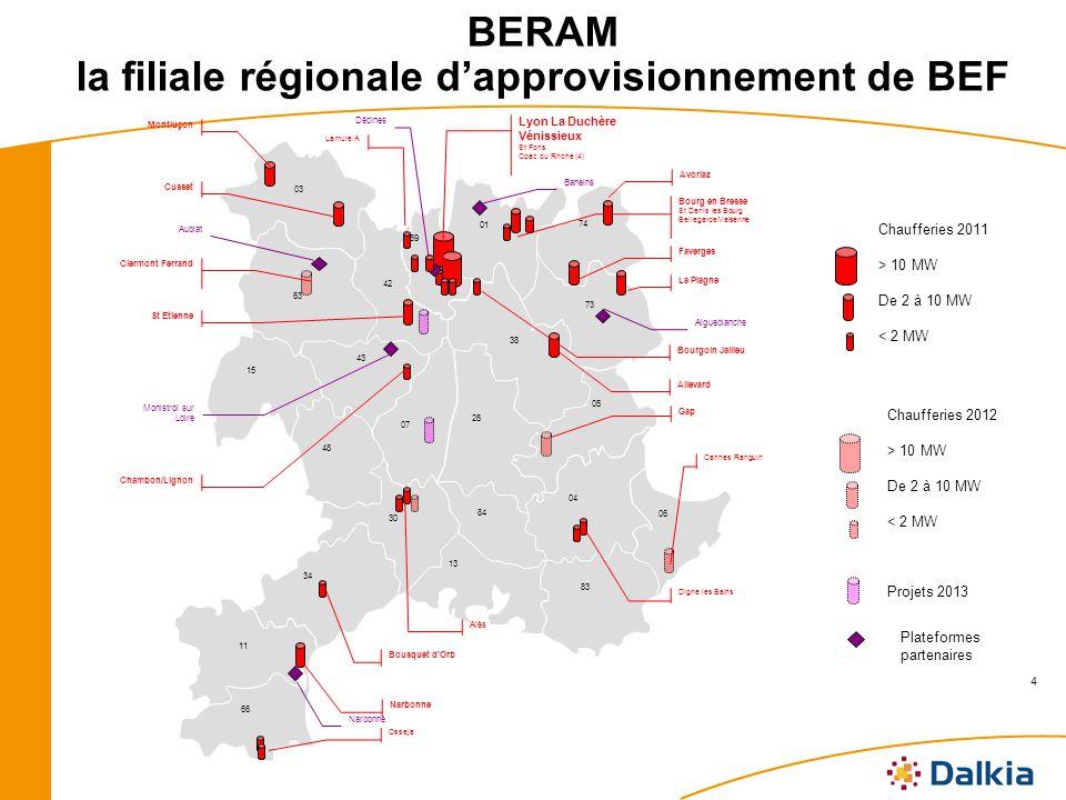 4 BERAM la filiale régionale dapprovisionnement de BEF Chaufferies 2011 > 10 MW De 2 à 10 MW < 2 MW Chaufferies 2012 > 10 MW De 2 à 10 MW < 2 MW Plateformes partenaires Projets 2013
