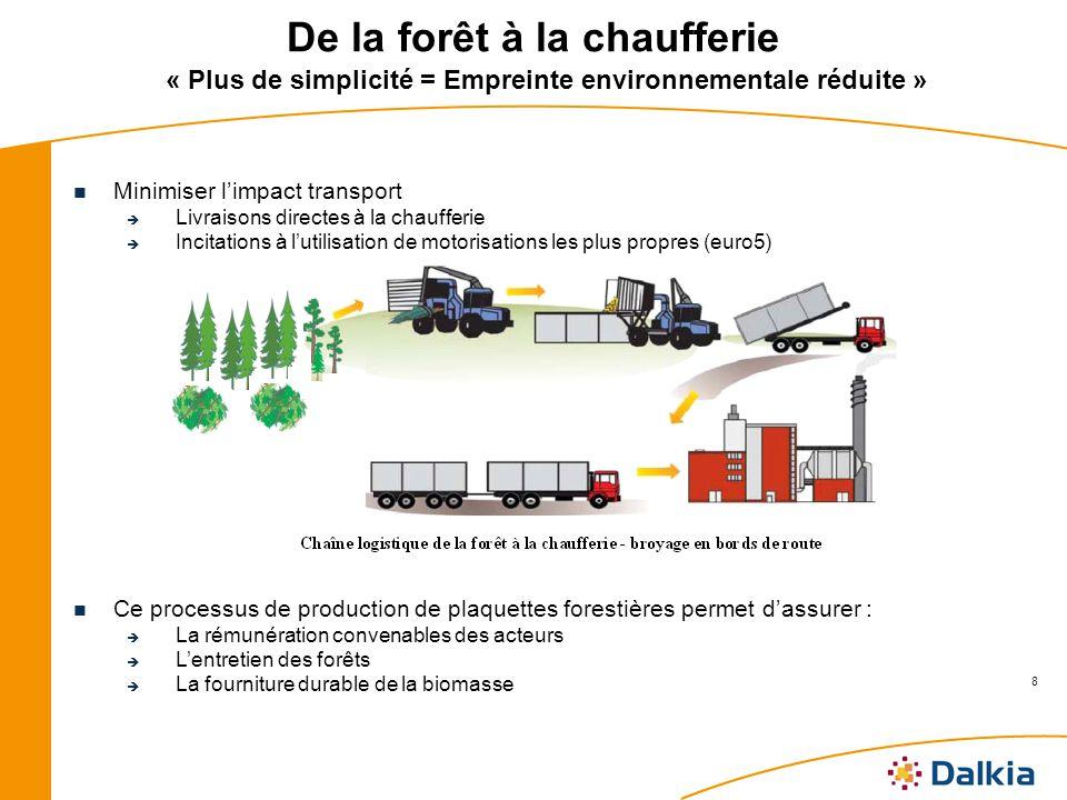 8 De la forêt à la chaufferie Minimiser limpact transport Livraisons directes à la chaufferie Incitations à lutilisation de motorisations les plus pro