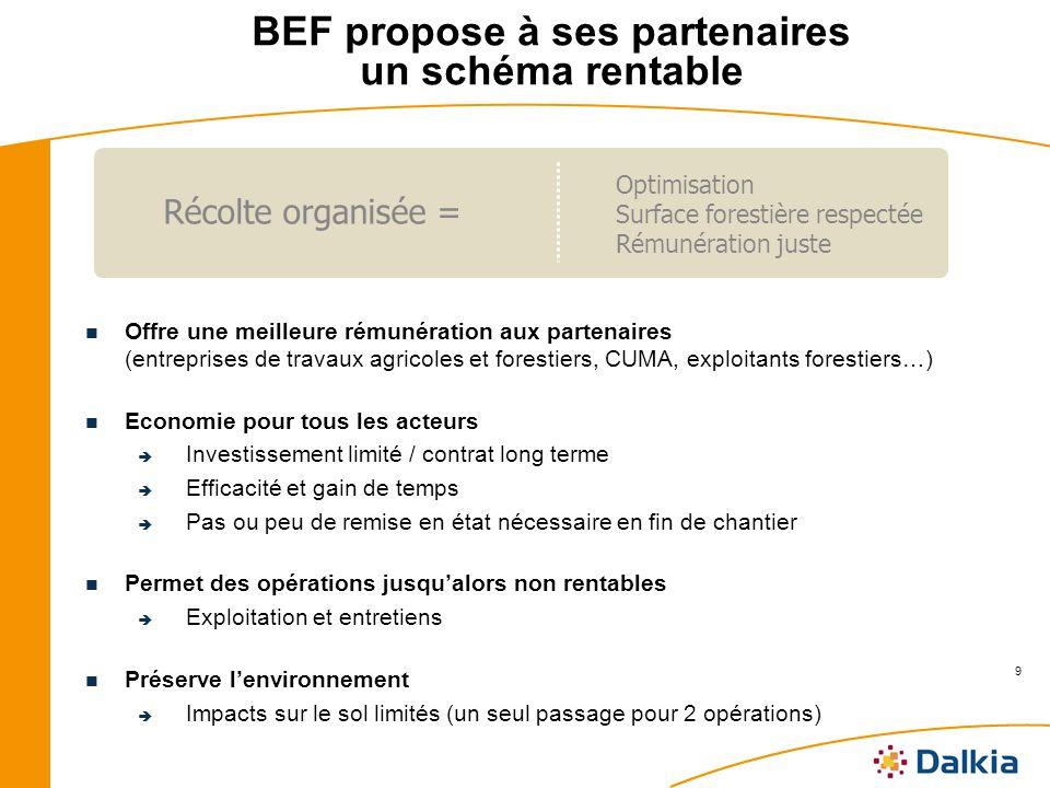 9 Offre une meilleure rémunération aux partenaires (entreprises de travaux agricoles et forestiers, CUMA, exploitants forestiers…) Economie pour tous