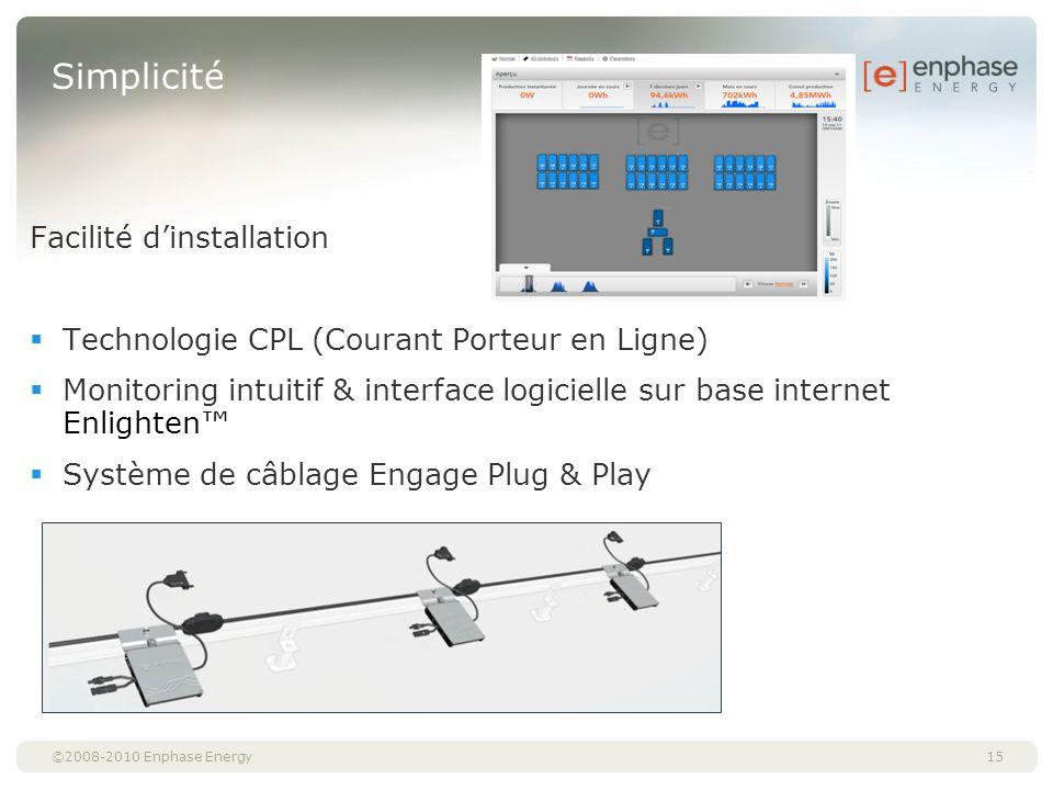 ©2008-2010 Enphase Energy Simplicité Facilité dinstallation Technologie CPL (Courant Porteur en Ligne) Monitoring intuitif & interface logicielle sur