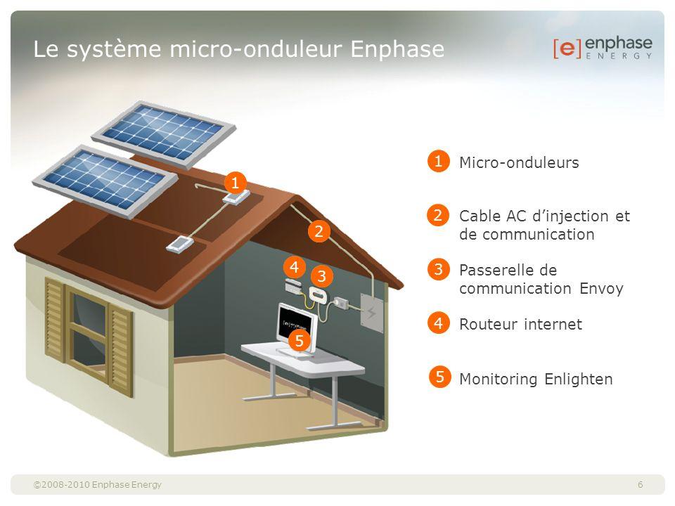 ©2008-2010 Enphase Energy 1 2 3 4 6 Le système micro-onduleur Enphase 6 1 Micro-onduleurs 2 Cable AC dinjection et de communication 3 Passerelle de co