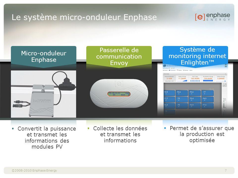 ©2008-2010 Enphase Energy Le système micro-onduleur Enphase 7 Convertit la puissance et transmet les informations des modules PV Collecte les données