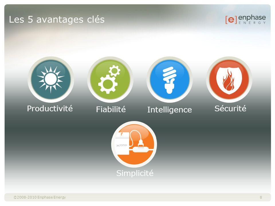 ©2008-2010 Enphase Energy Les 5 avantages clés 8 Productivité Fiabilité Intelligence Sécurité Simplicité