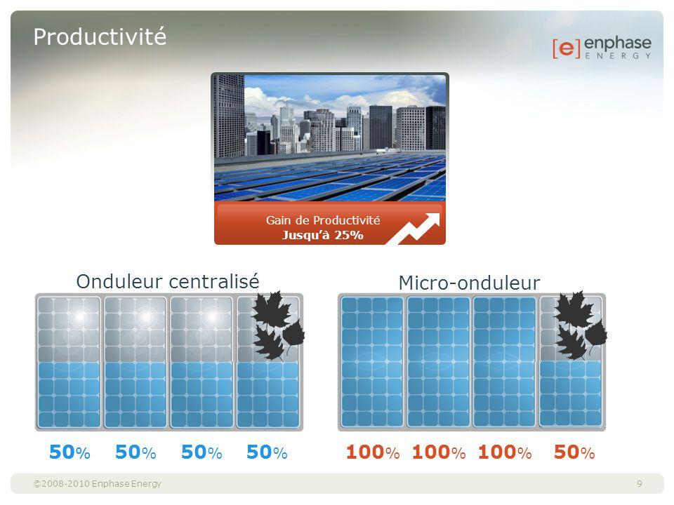 ©2008-2010 Enphase Energy Productivité 9 Onduleur centralisé Micro-onduleur 50 % 100 % 50 % Gain de Productivité Jusquà 25%