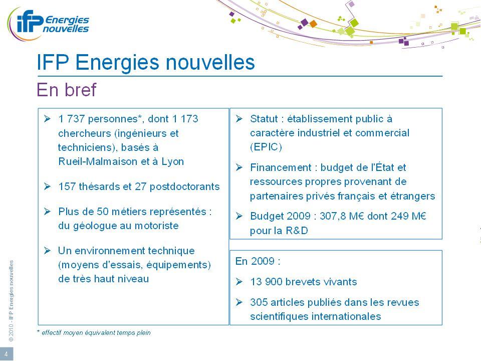 Énergies renouvelables | Production éco-responsable | Transports innovants | Procédés éco-efficients | Ressources durables © 2011 - IFP Energies nouve