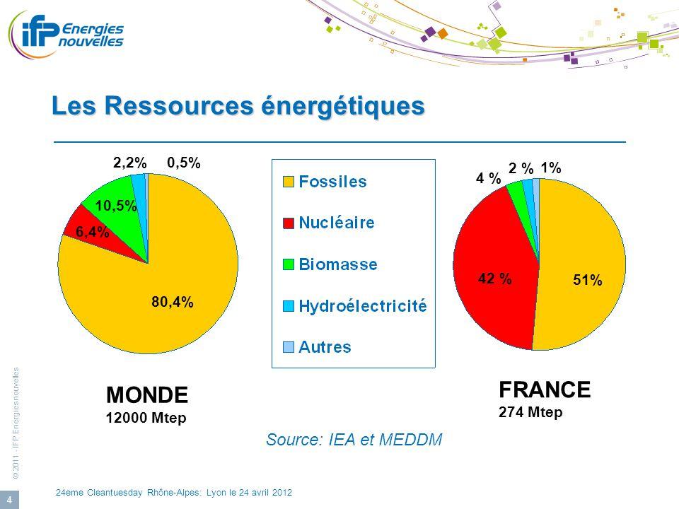 © 2011 - IFP Energies nouvelles 24eme Cleantuesday Rhône-Alpes: Lyon le 24 avril 2012 4 Les Ressources énergétiques 10,5% 2,2%0,5% 6,4% 80,4% Source: