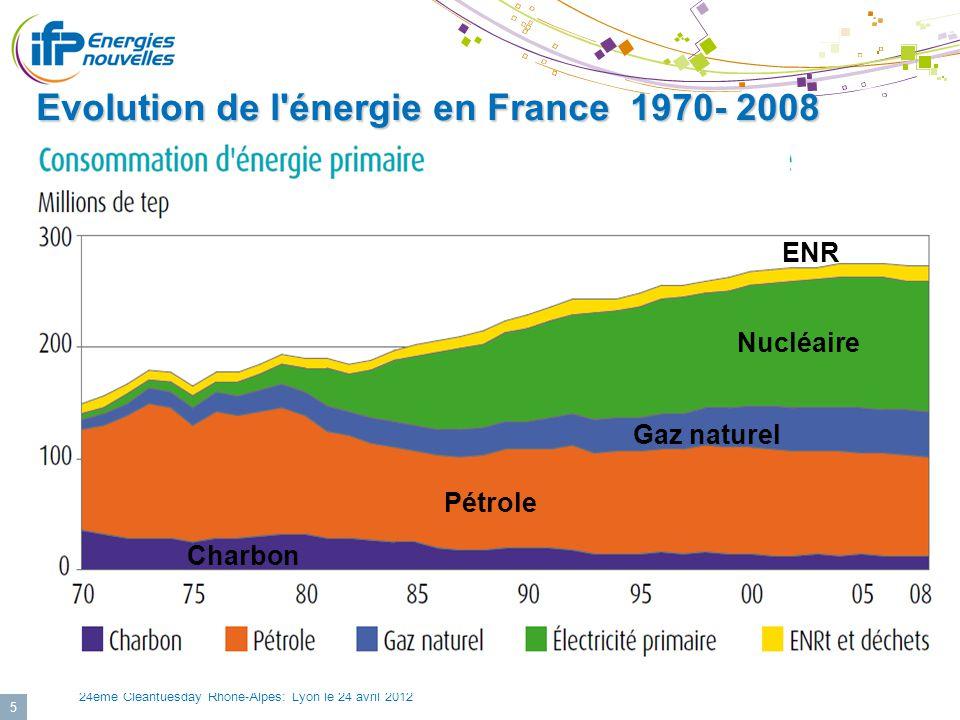 © 2011 - IFP Energies nouvelles 24eme Cleantuesday Rhône-Alpes: Lyon le 24 avril 2012 5 Nucléaire Charbon ENR Gaz naturel Pétrole Evolution de l'énerg