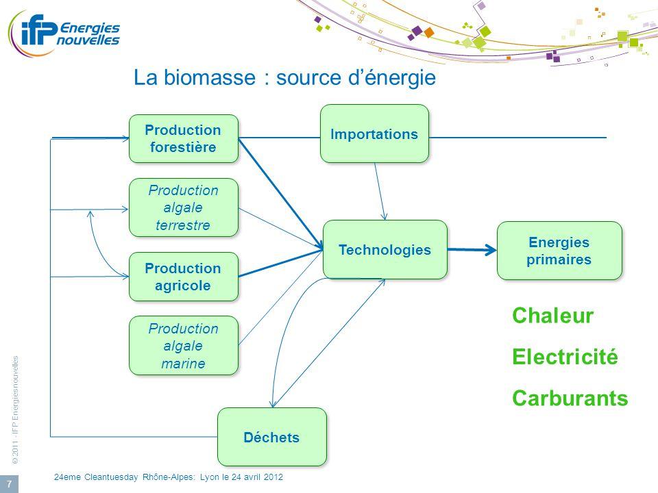 © 2011 - IFP Energies nouvelles 24eme Cleantuesday Rhône-Alpes: Lyon le 24 avril 2012 7 Production agricole Production forestière Production algale ma