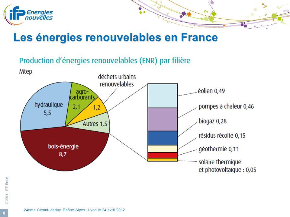 © 2011 - IFP Energies nouvelles 24eme Cleantuesday Rhône-Alpes: Lyon le 24 avril 2012 9 Répartition des différentes sources d énergie en France 266 Mtep Fossiles ~ 50% 3 em ressource renouvelable Source : SOeS, CGDD, bilan de lénergie 2010