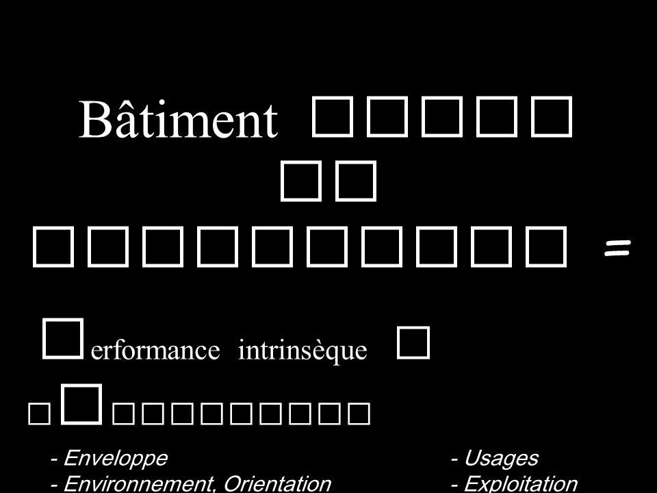 Ce document est la propriété de TEEO. Toute reproduction, même partielle est interdite. 4 E = P x t