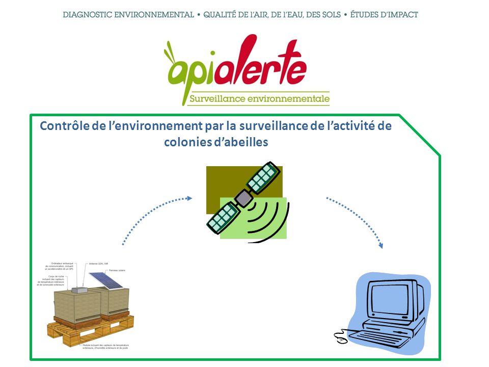 Contrôle de lenvironnement par la surveillance de lactivité de colonies dabeilles