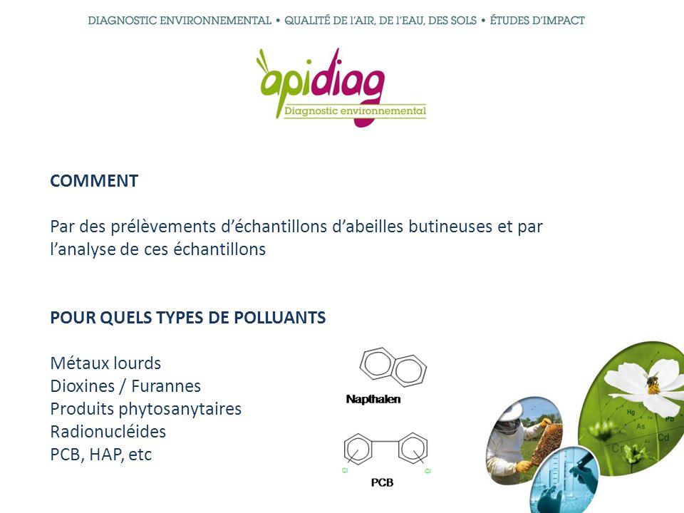 COMMENT Par des prélèvements déchantillons dabeilles butineuses et par lanalyse de ces échantillons POUR QUELS TYPES DE POLLUANTS Métaux lourds Dioxin
