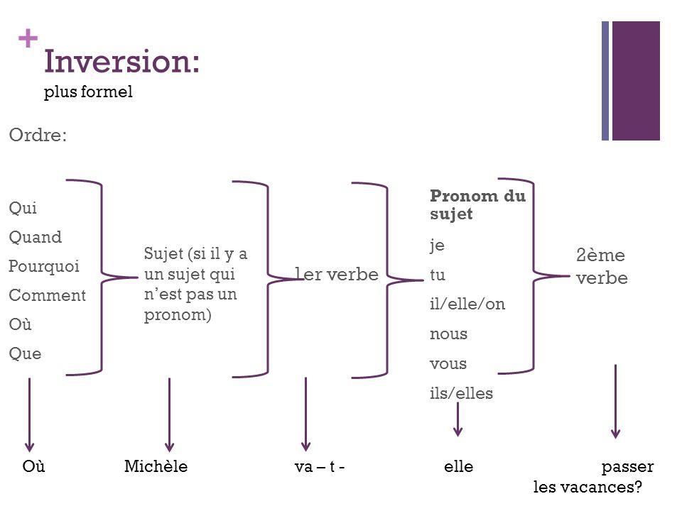 + Inversion: t pour la prononciation Dans les questions avec inversion, on ajoute un t entre le premier verbe et le pronom du sujet sil y a DEUX voyelles Que a – t- elle fait.