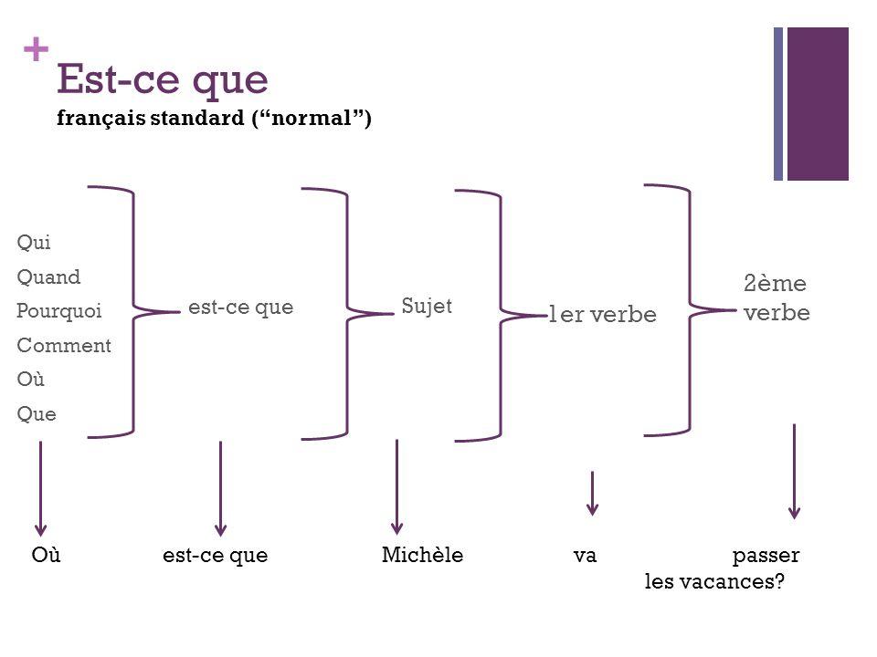 + Est-ce que français standard (normal) est-ce que Sujet 2ème verbe Où est-ce queMichèle vapasser les vacances.