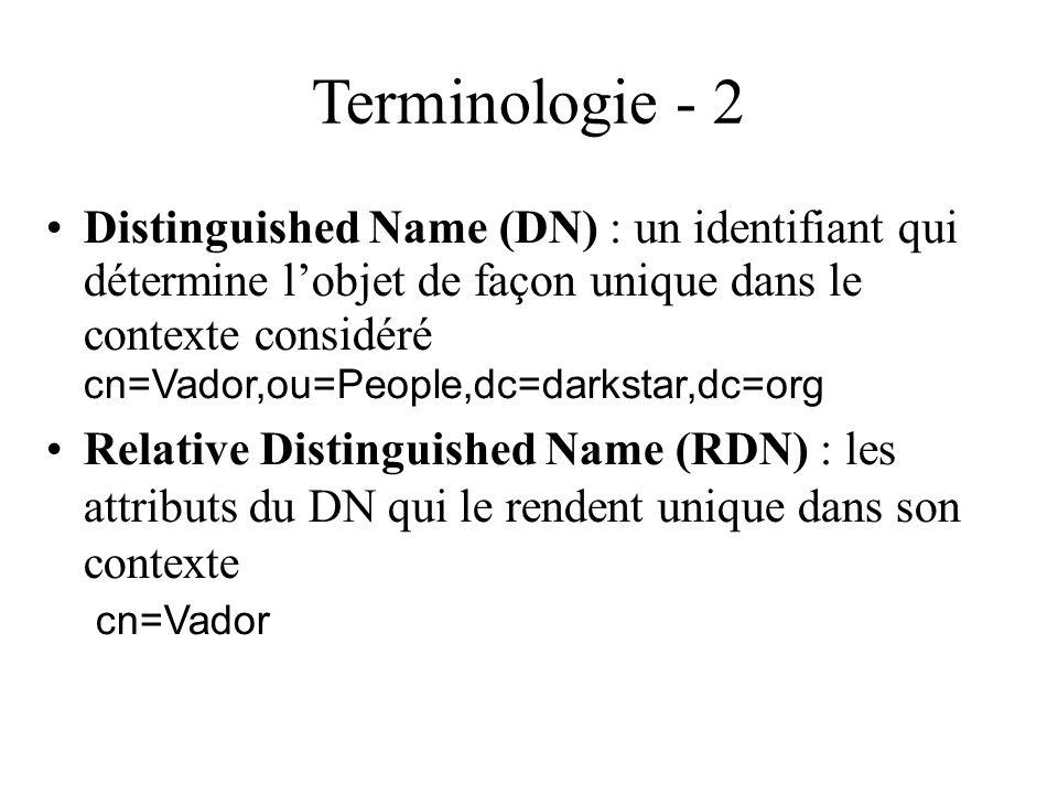Terminologie - 2 Distinguished Name (DN) : un identifiant qui détermine lobjet de façon unique dans le contexte considéré cn=Vador,ou=People,dc=darkst