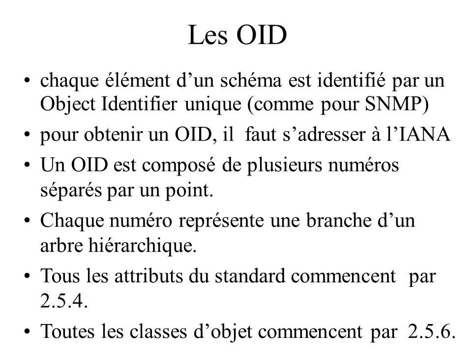 Les OID chaque élément dun schéma est identifié par un Object Identifier unique (comme pour SNMP) pour obtenir un OID, il faut sadresser à lIANA Un OI