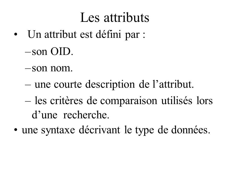 Les attributs Un attribut est défini par : –son OID. –son nom. – une courte description de lattribut. – les critères de comparaison utilisés lors dune