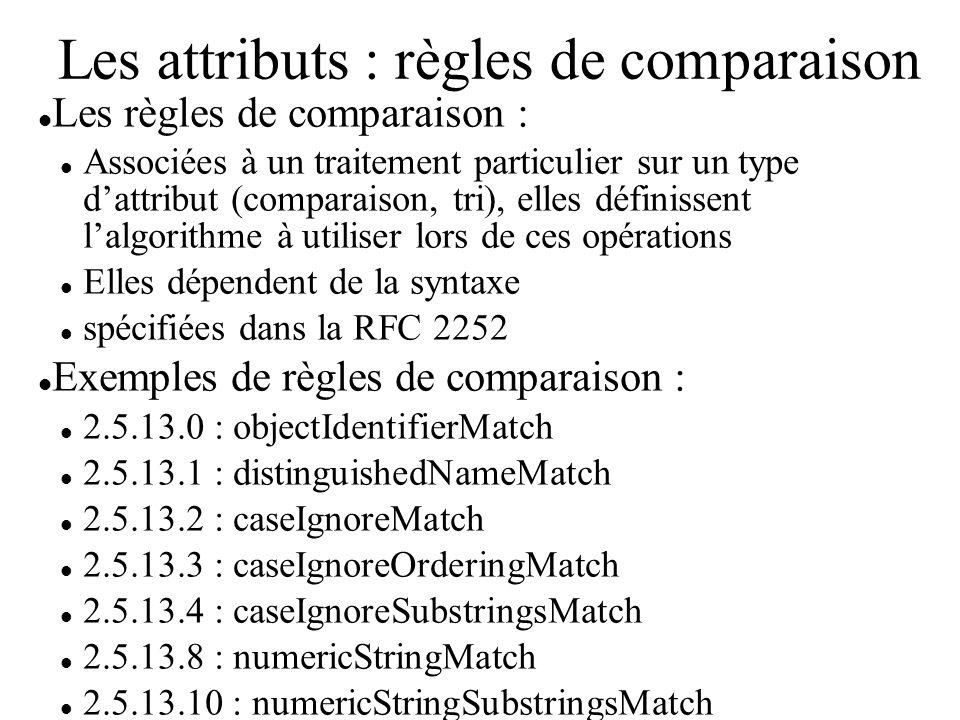 Les attributs : règles de comparaison Les règles de comparaison : Associées à un traitement particulier sur un type dattribut (comparaison, tri), elle