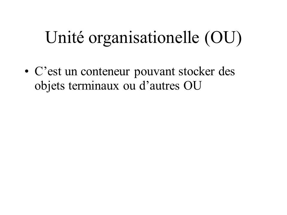 Unité organisationelle (OU) Cest un conteneur pouvant stocker des objets terminaux ou dautres OU