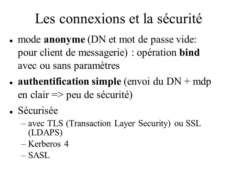 Les connexions et la sécurité mode anonyme (DN et mot de passe vide: pour client de messagerie) : opération bind avec ou sans paramètres authentificat