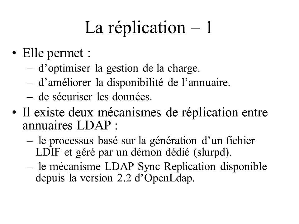 La réplication – 1 Elle permet : – doptimiser la gestion de la charge. – daméliorer la disponibilité de lannuaire. – de sécuriser les données. Il exis