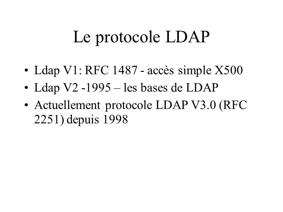 Le protocole LDAP Ldap V1: RFC 1487 - accès simple X500 Ldap V2 -1995 – les bases de LDAP Actuellement protocole LDAP V3.0 (RFC 2251) depuis 1998