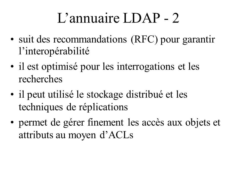 Lannuaire LDAP - 2 suit des recommandations (RFC) pour garantir linteropérabilité il est optimisé pour les interrogations et les recherches il peut ut