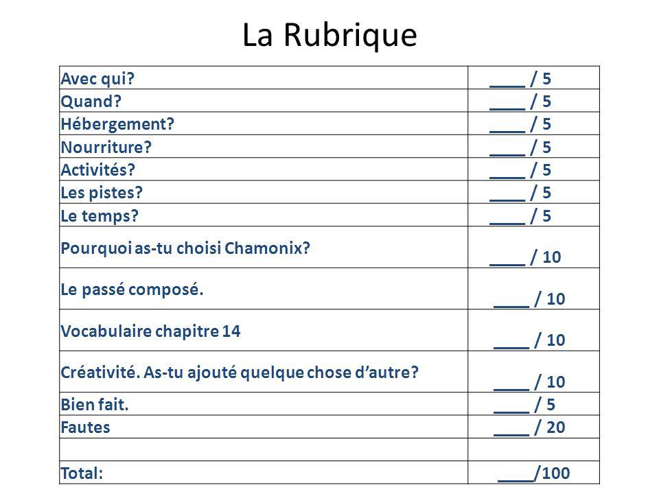 La Rubrique Avec qui? ____ / 5 Quand? ____ / 5 Hébergement? ____ / 5 Nourriture? ____ / 5 Activités? ____ / 5 Les pistes? ____ / 5 Le temps? ____ / 5