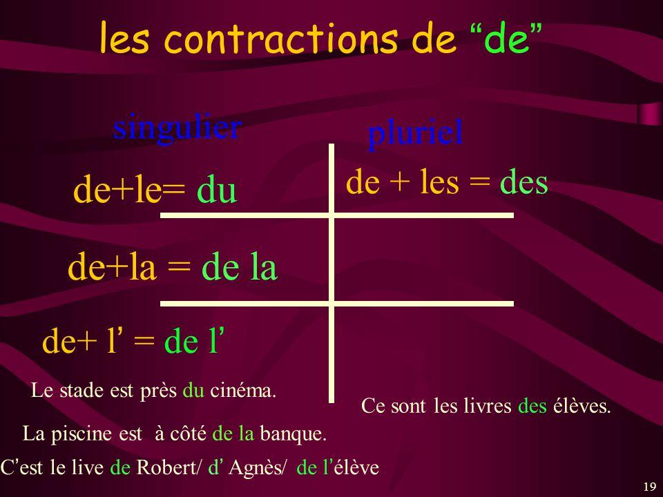 19 les contractions de de singulier de+le= du de+la = de la de + les = des de+ l = de l pluriel Le stade est près du cinéma. La piscine est à côté de