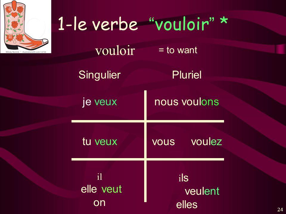 24 1-le verbe vouloir * Singulier je veux tu veux il elle veut on Pluriel nous voulons vous voulez i ls veulent elles vouloir = to want