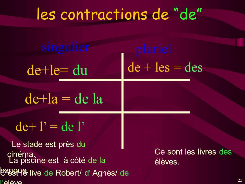 25 les contractions de de singulier de+le= du de+la = de la de + les = des de+ l = de l pluriel Le stade est près du cinéma.