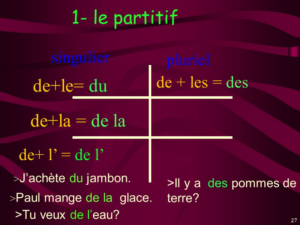 27 1- le partitif singulier de+le= du de+la = de la de + les = des de+ l = de l pluriel > Jachète du jambon.