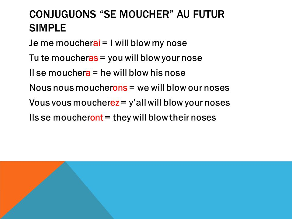CONJUGUONS SE MOUCHER AU FUTUR SIMPLE Je me moucherai = I will blow my nose Tu te moucheras = you will blow your nose Il se mouchera = he will blow hi