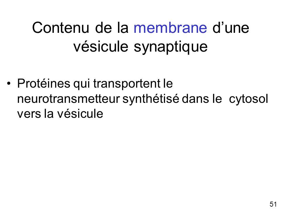 51 Contenu de la membrane dune vésicule synaptique Protéines qui transportent le neurotransmetteur synthétisé dans le cytosol vers la vésicule