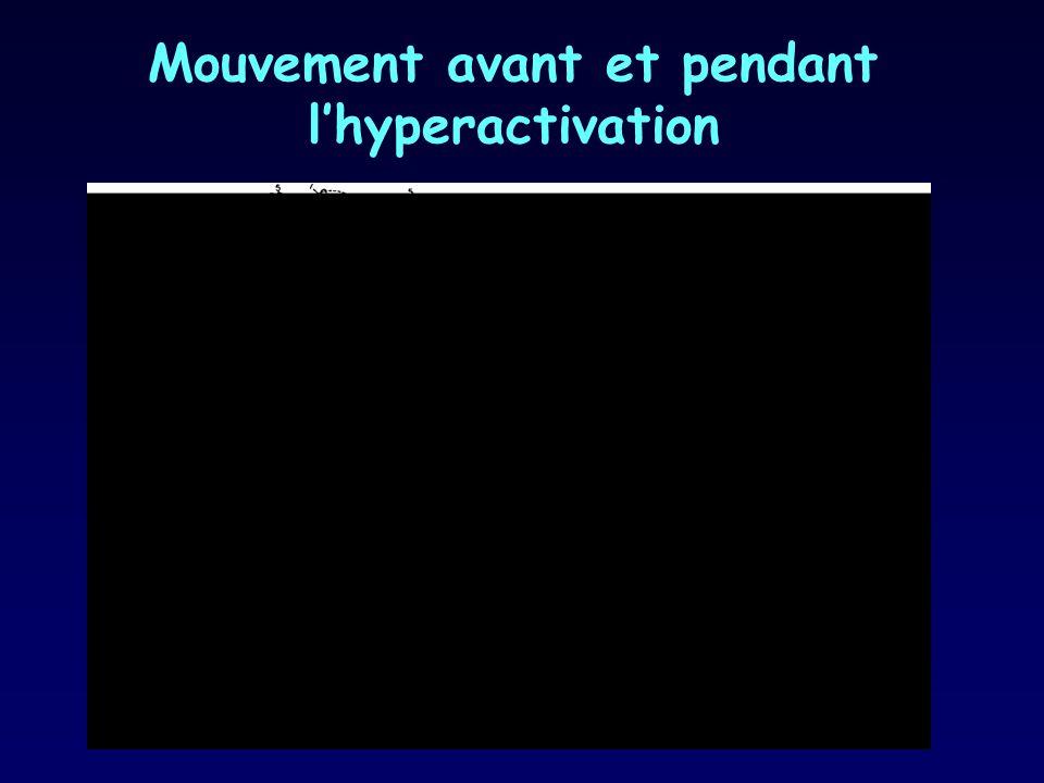 Mouvement avant et pendant lhyperactivation