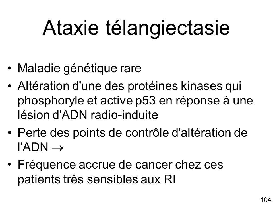 104 Ataxie télangiectasie Maladie génétique rare Altération d'une des protéines kinases qui phosphoryle et active p53 en réponse à une lésion d'ADN ra