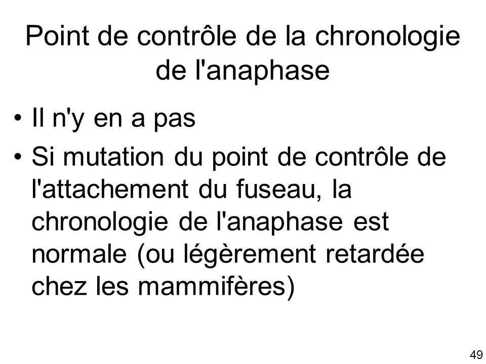 49 Point de contrôle de la chronologie de l'anaphase Il n'y en a pas Si mutation du point de contrôle de l'attachement du fuseau, la chronologie de l'