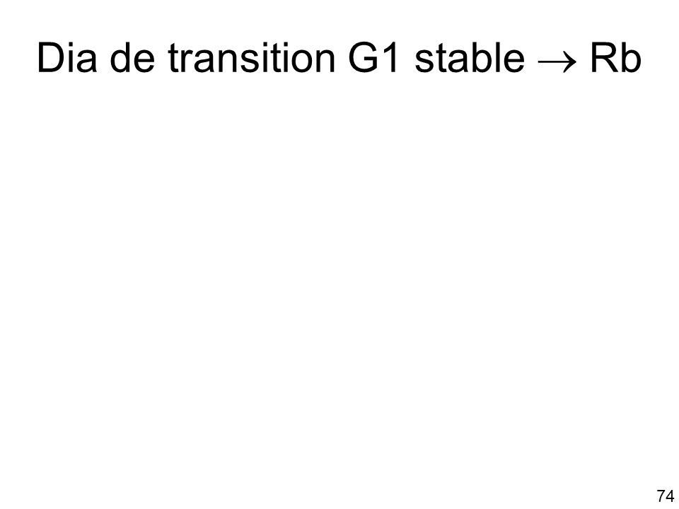 74 Dia de transition G1 stable Rb