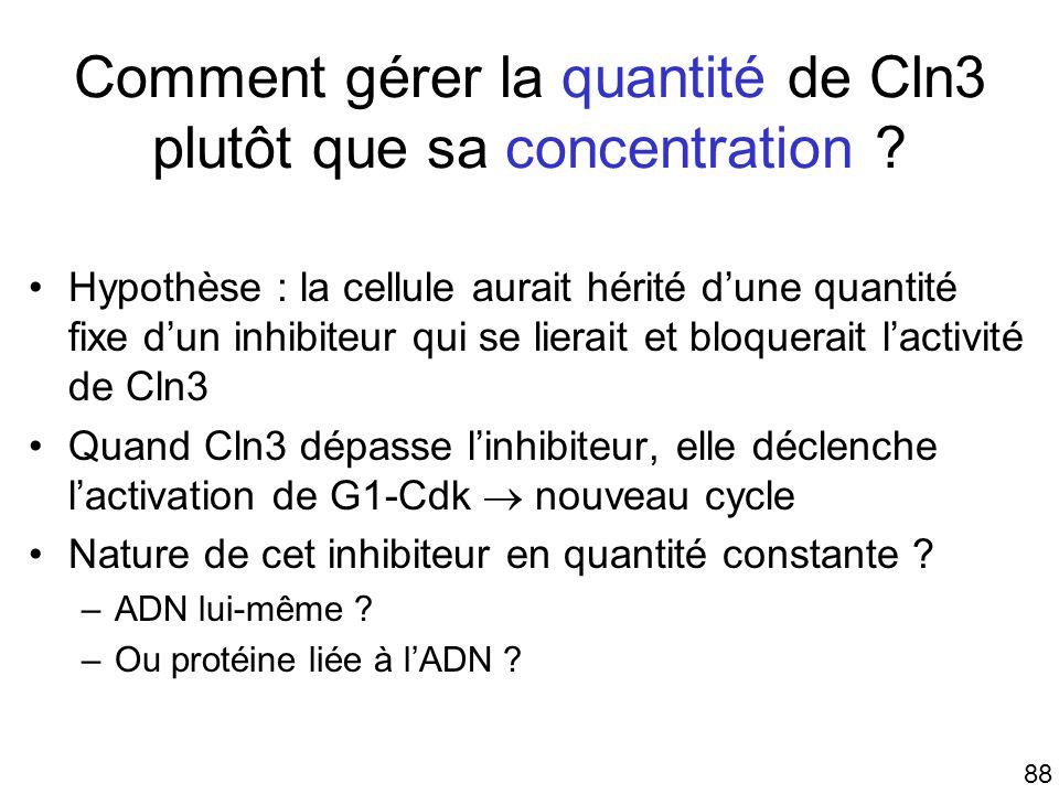 88 Comment gérer la quantité de Cln3 plutôt que sa concentration ? Hypothèse : la cellule aurait hérité dune quantité fixe dun inhibiteur qui se liera