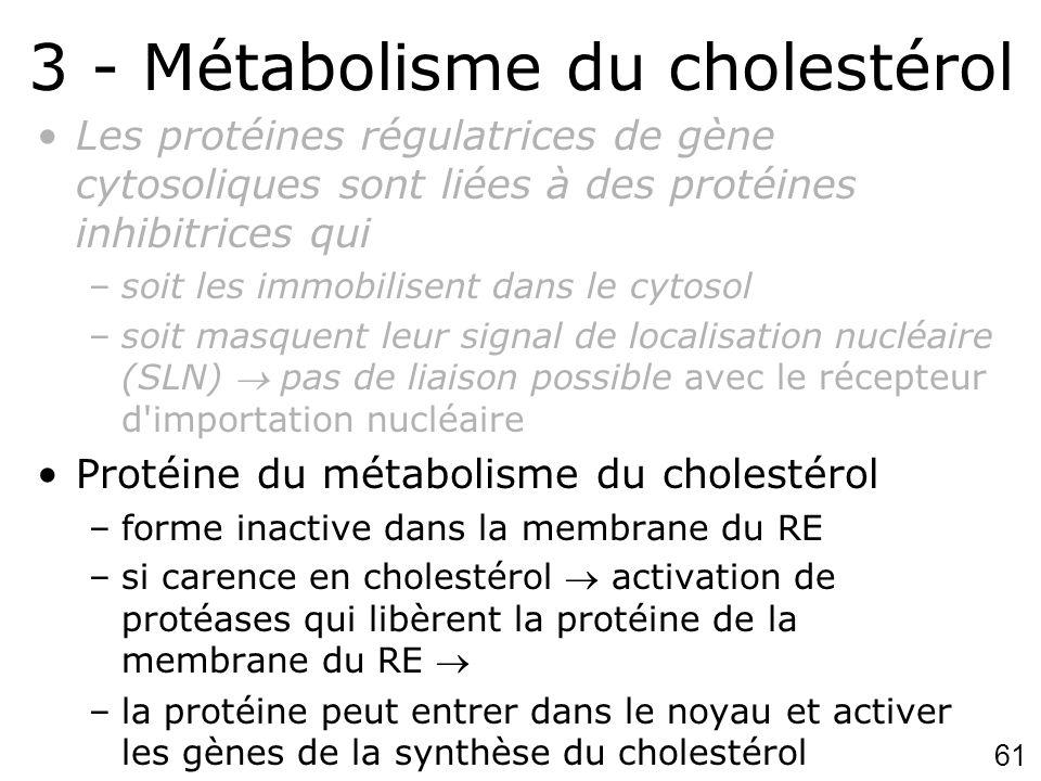 61 3 - Métabolisme du cholestérol Les protéines régulatrices de gène cytosoliques sont liées à des protéines inhibitrices qui –soit les immobilisent d