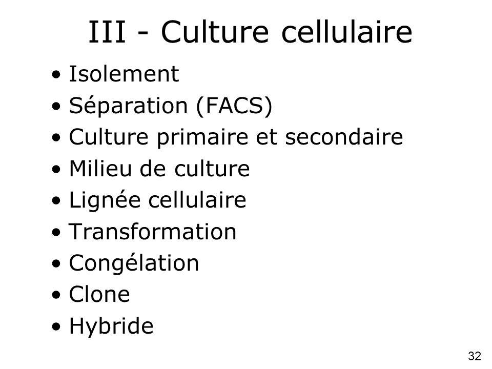 32 Isolement Séparation (FACS) Culture primaire et secondaire Milieu de culture Lignée cellulaire Transformation Congélation Clone Hybride III - Culture cellulaire