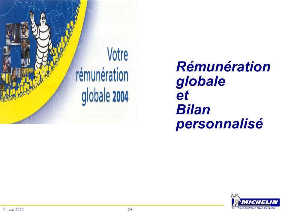 D3 2 - mai 2005 Rappel de la démarche Améliorer la visibilité du personnel sur lensemble des éléments de la rémunération Expliquer la notion de Rémunération Globale 1ère expérience en 2004 Un document jugé très utile dans plus de la moitié des retours Une demande de renouvellement de ce document dans 73 % des retours.